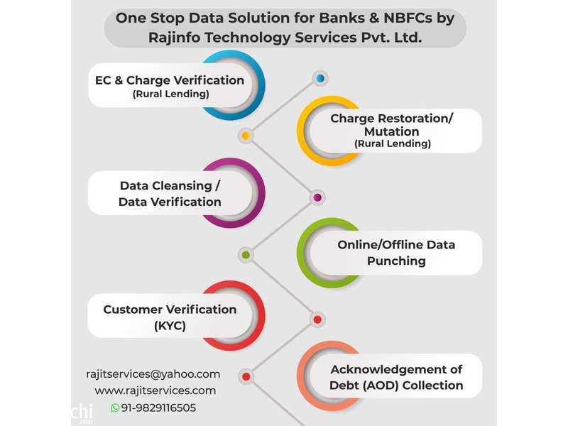 Offering Most Reliable PDD Services for Banks and NBFC - 1